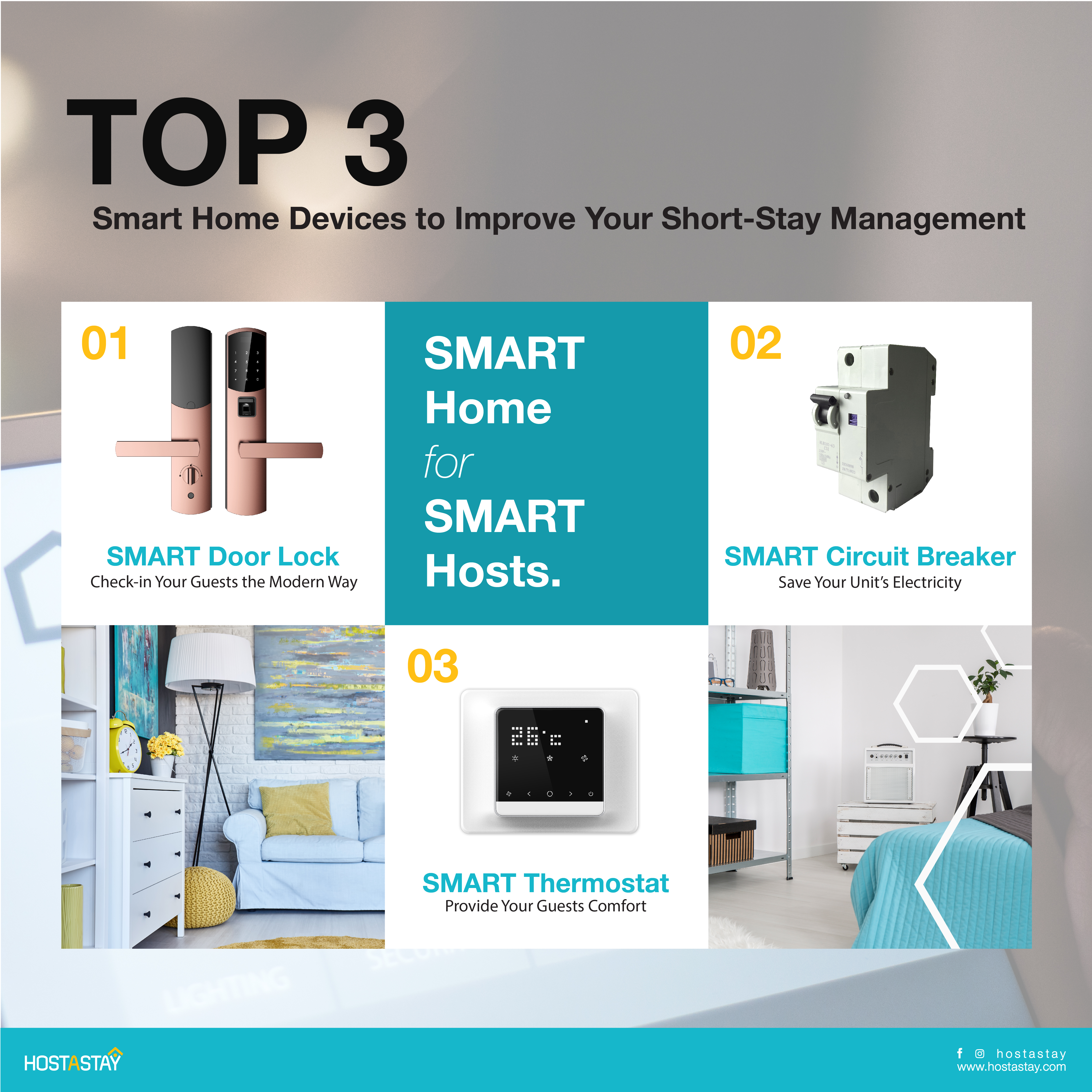 Blog Post 2- Smart Home Image Content