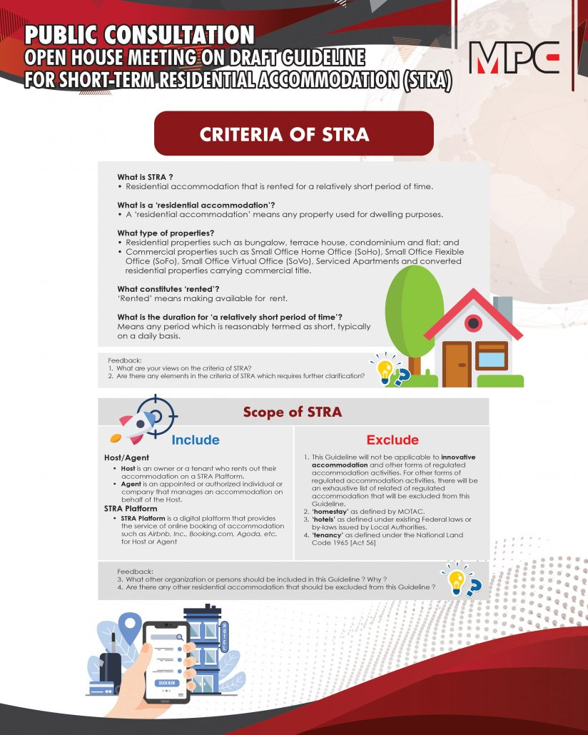 What is STRA?