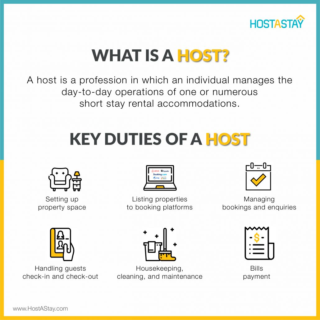 What is a Host? | HostAStay